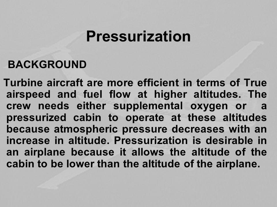 Pressurization BACKGROUND