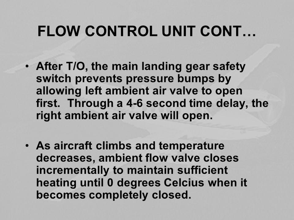 FLOW CONTROL UNIT CONT…