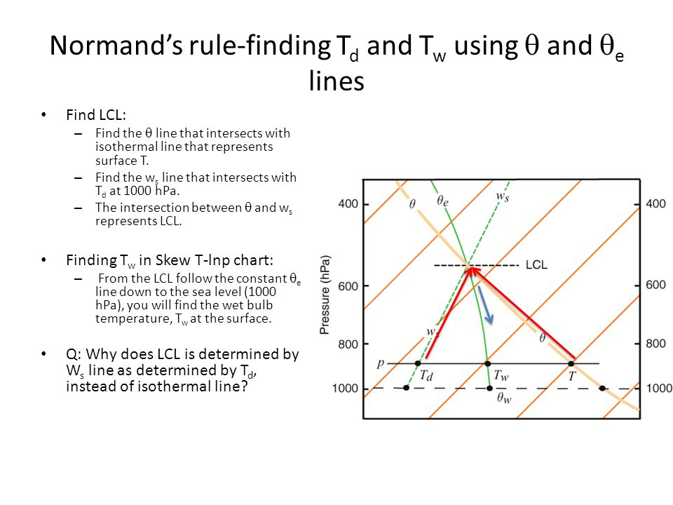 Normand's rule-finding Td and Tw using q and qe lines