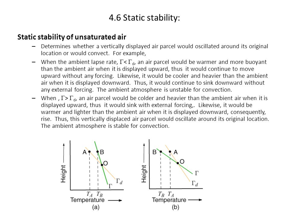 4.6 Static stability: Static stability of unsaturated air