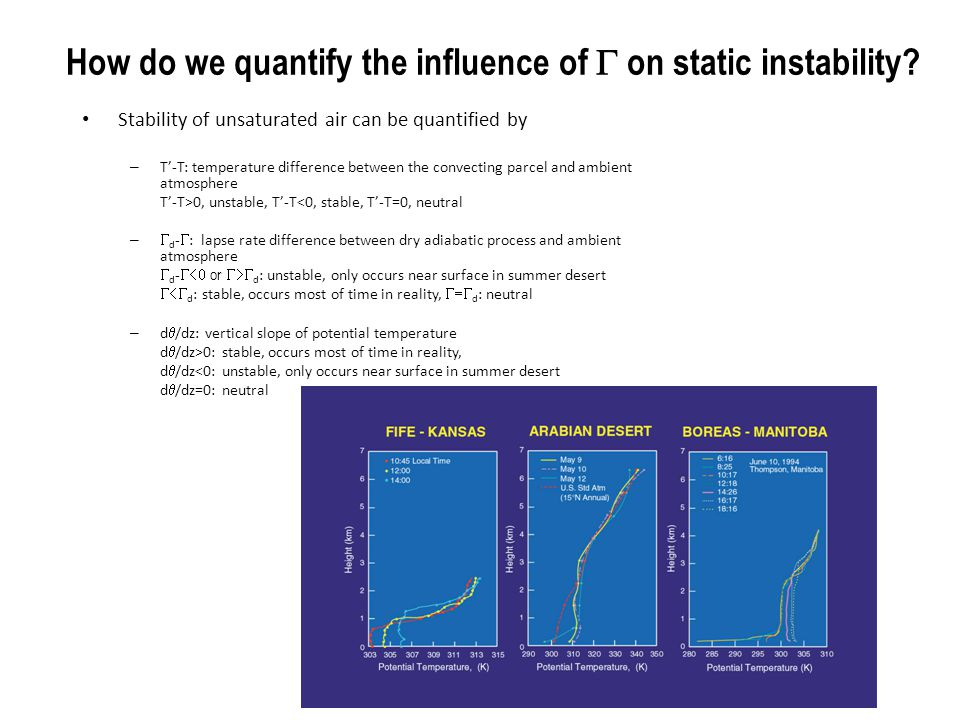 How do we quantify the influence of G on static instability