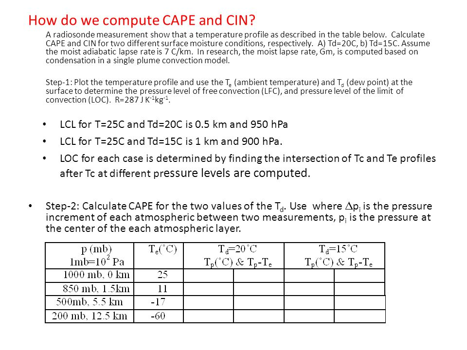 How do we compute CAPE and CIN
