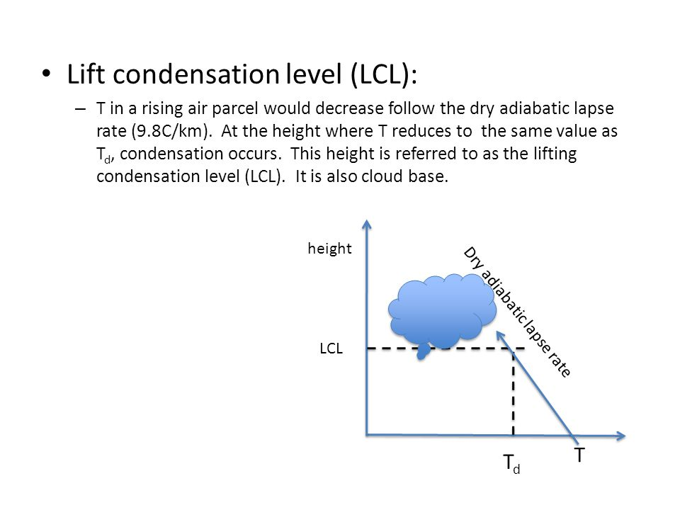 Lift condensation level (LCL):
