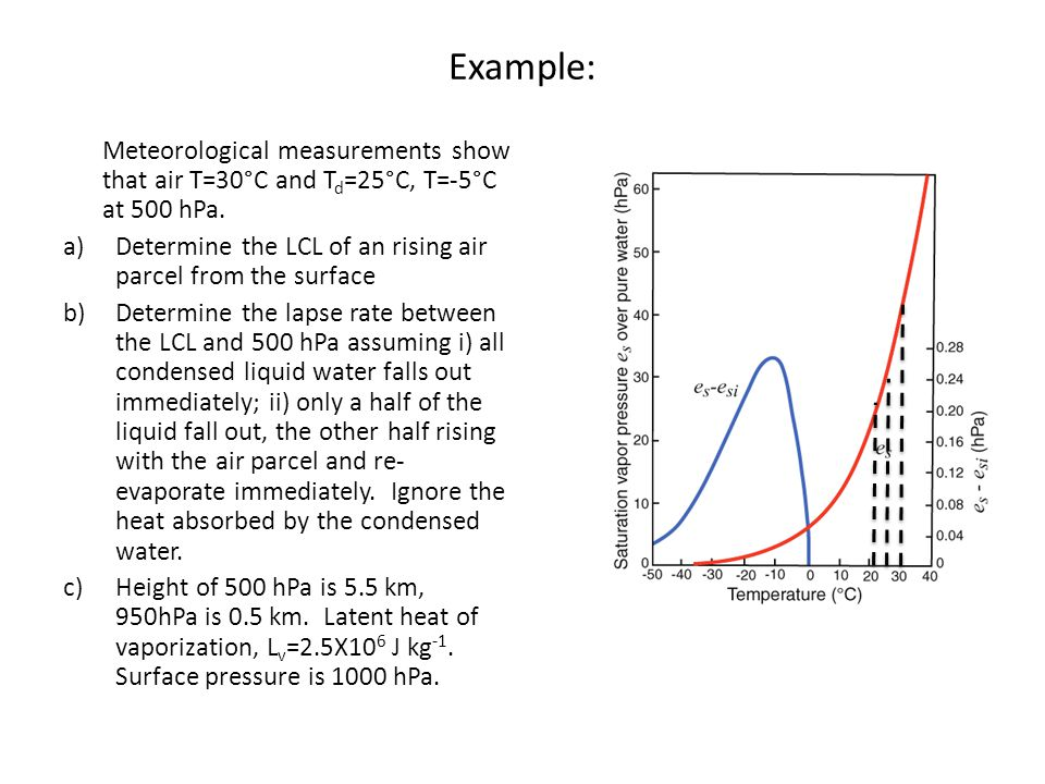 Example: Meteorological measurements show that air T=30°C and Td=25°C, T=-5°C at 500 hPa. Determine the LCL of an rising air parcel from the surface.