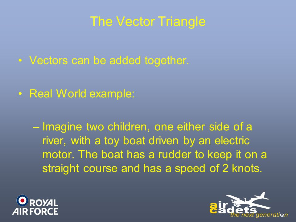 The Vector Triangle Vectors can be added together. Real World example: