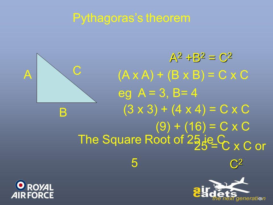 Pythagoras's theorem A2 +B2 = C2. A. B. C. (A x A) + (B x B) = C x C. eg A = 3, B= 4. (3 x 3) + (4 x 4) = C x C.