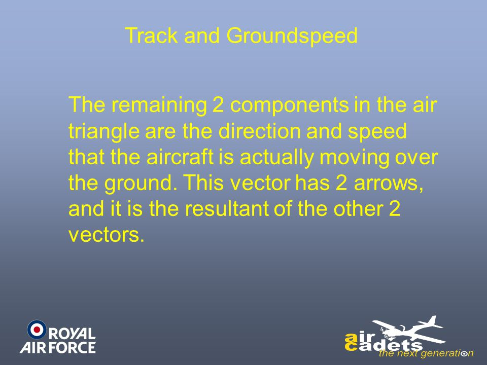 Track and Groundspeed The remaining 2 components in the air triangle are the direction and speed.