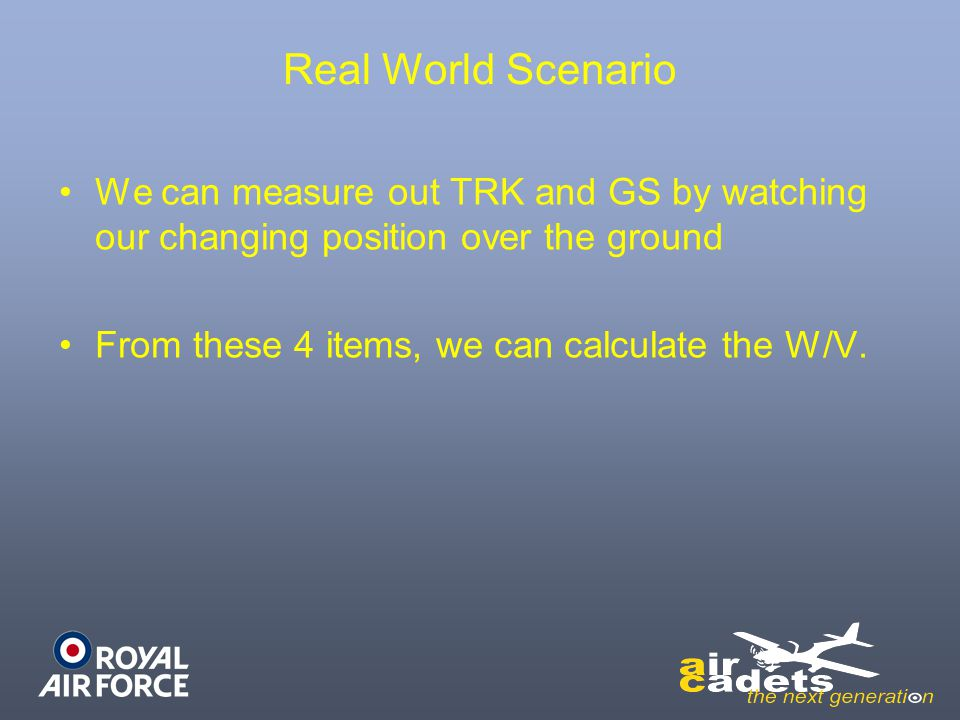 Real World Scenario We can measure out TRK and GS by watching our changing position over the ground.