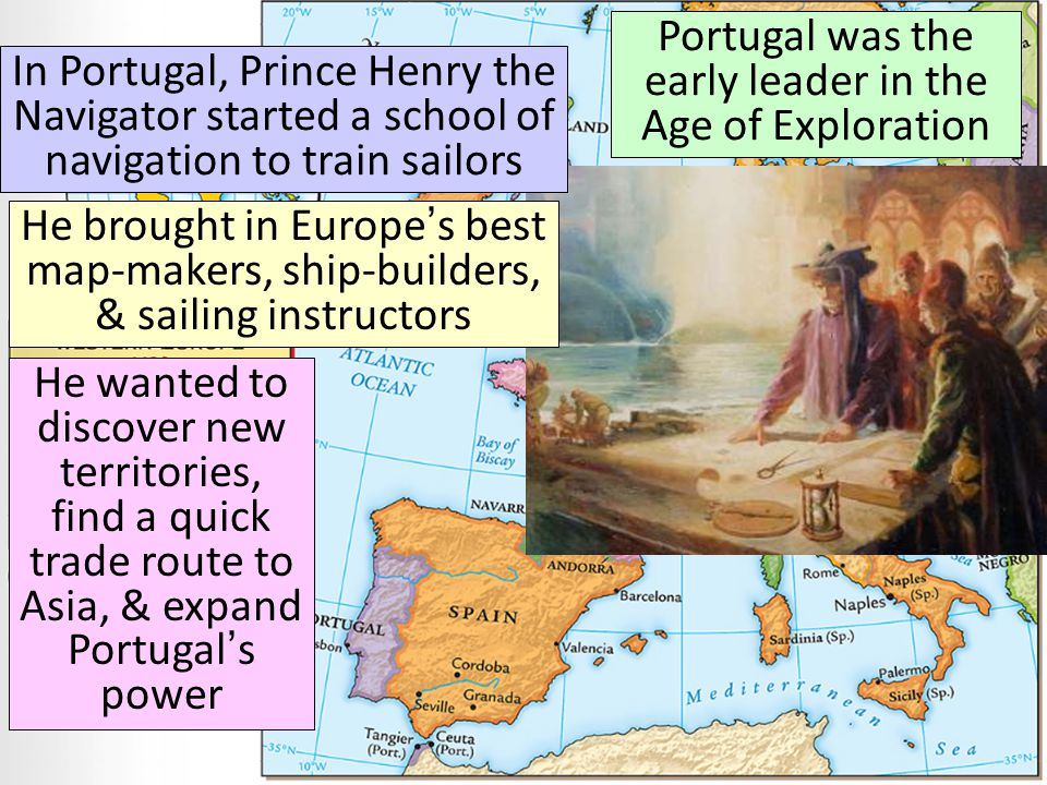 Portugal was the early leader in the Age of Exploration