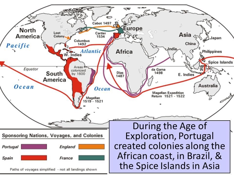 During the Age of Exploration, Portugal created colonies along the African coast, in Brazil, & the Spice Islands in Asia