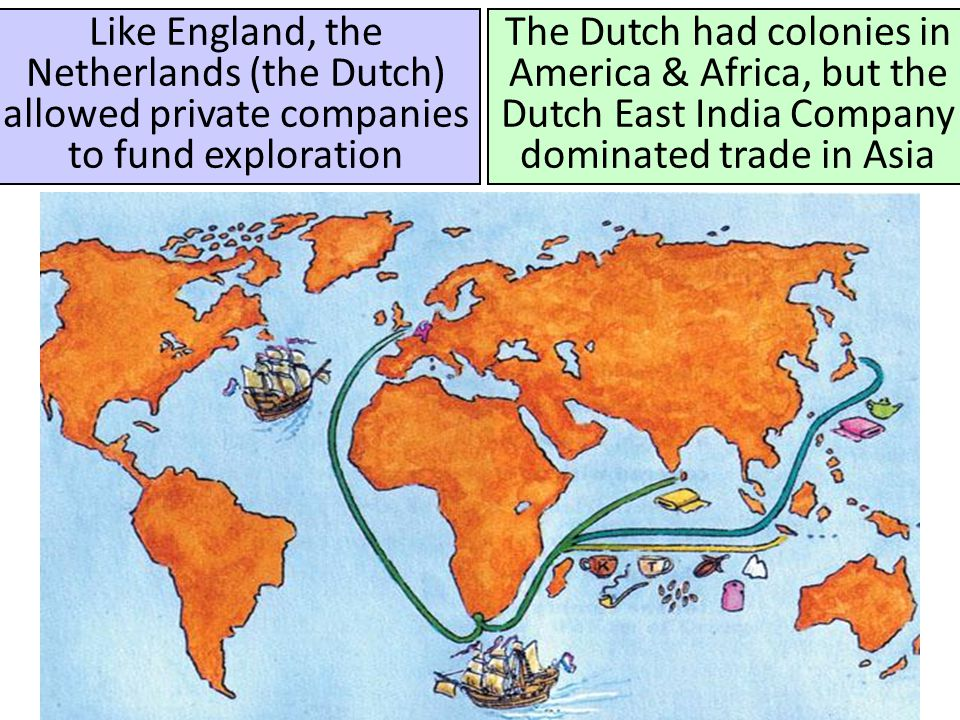 Like England, the Netherlands (the Dutch) allowed private companies to fund exploration