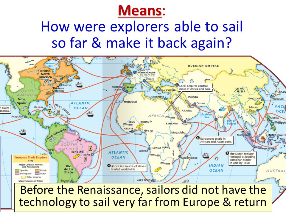 Means: How were explorers able to sail so far & make it back again