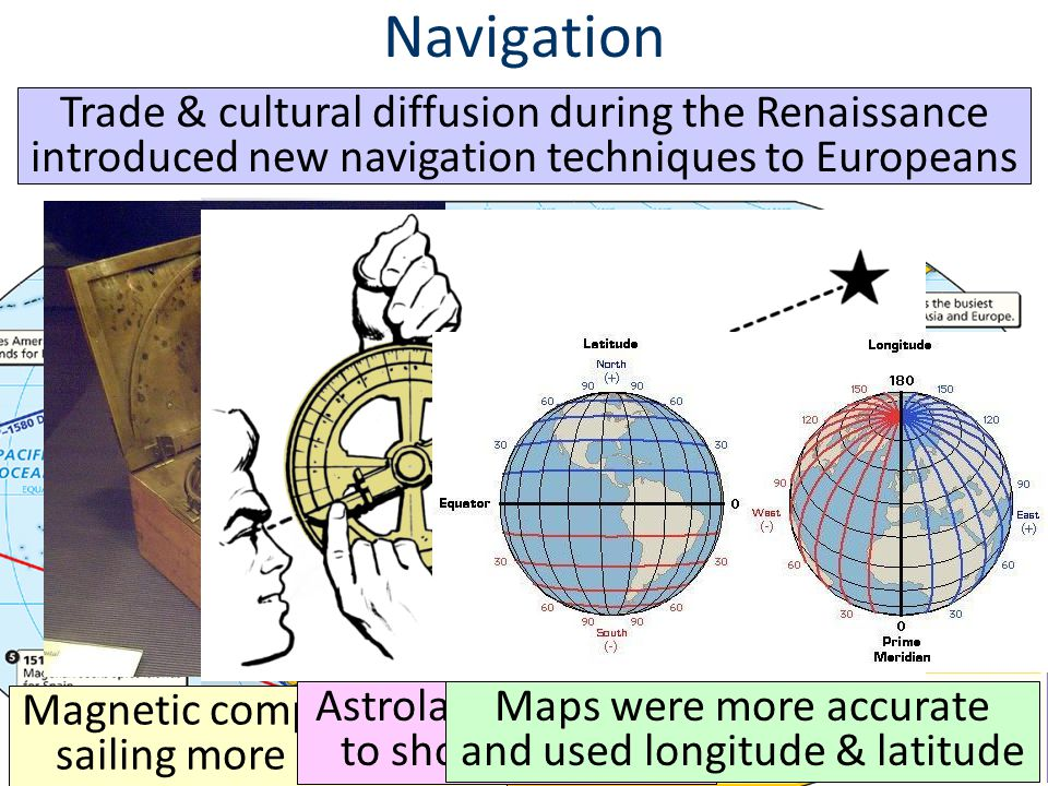 Navigation Trade & cultural diffusion during the Renaissance introduced new navigation techniques to Europeans.