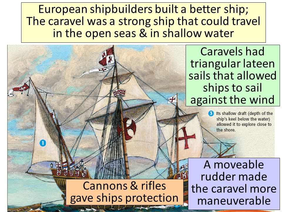 A moveable rudder made the caravel more maneuverable