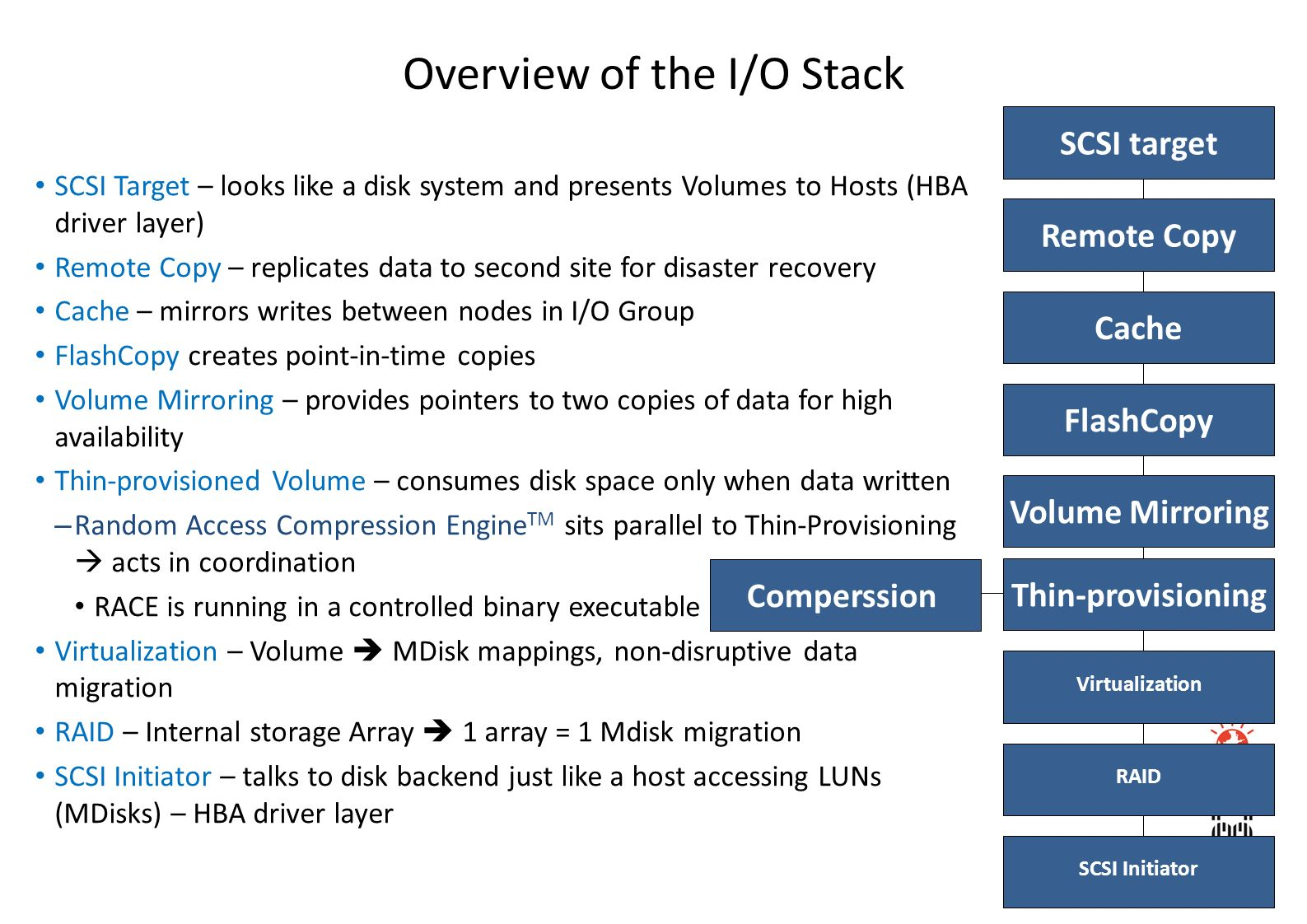 Overview of the I/O Stack