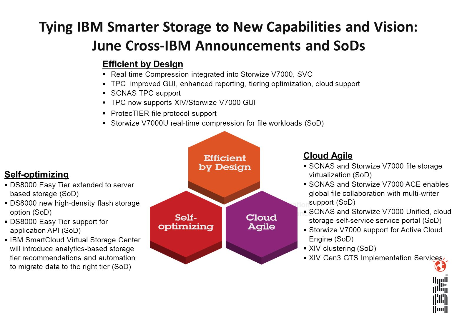 Tying IBM Smarter Storage to New Capabilities and Vision: June Cross-IBM Announcements and SoDs