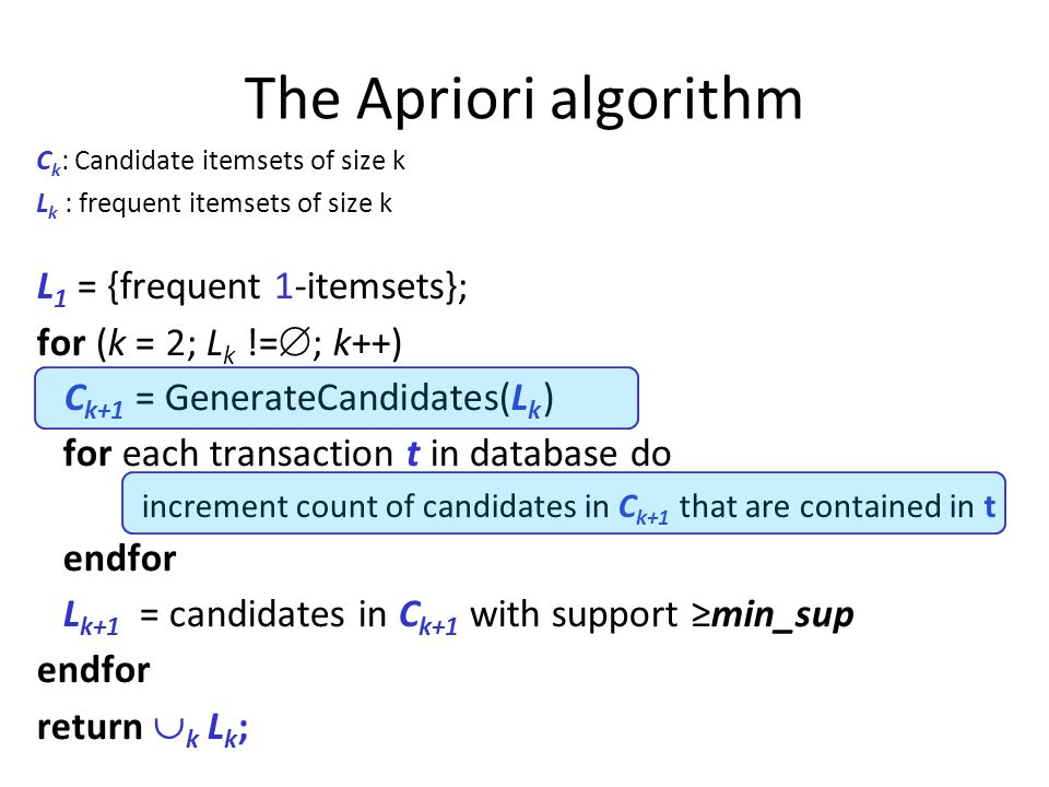 The Apriori algorithm L1 = {frequent 1-itemsets};