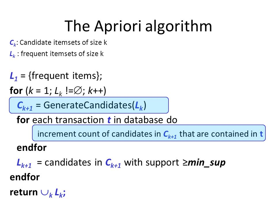 The Apriori algorithm L1 = {frequent items}; for (k = 1; Lk !=; k++)