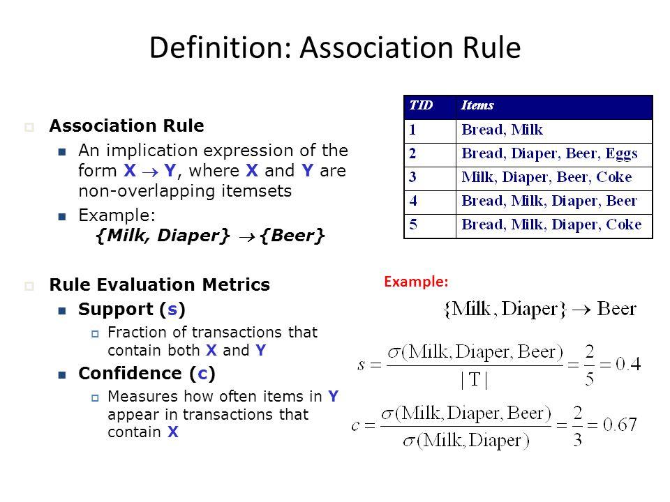 Definition: Association Rule