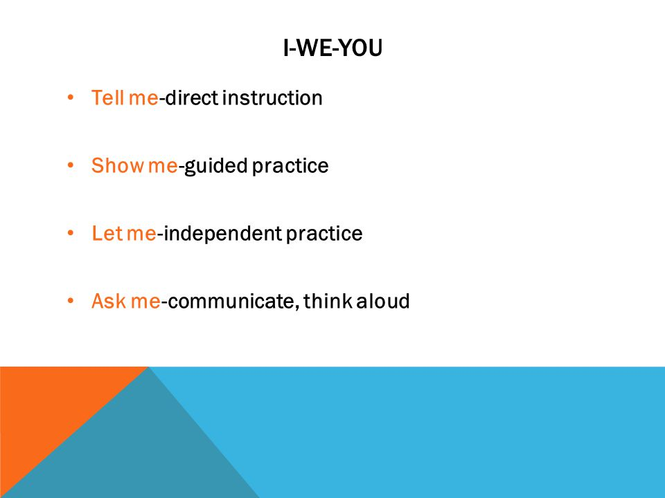 I-We-You Tell me-direct instruction Show me-guided practice