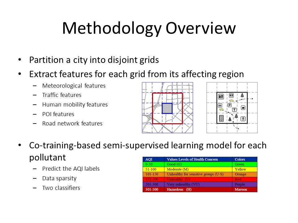 Methodology Overview Partition a city into disjoint grids
