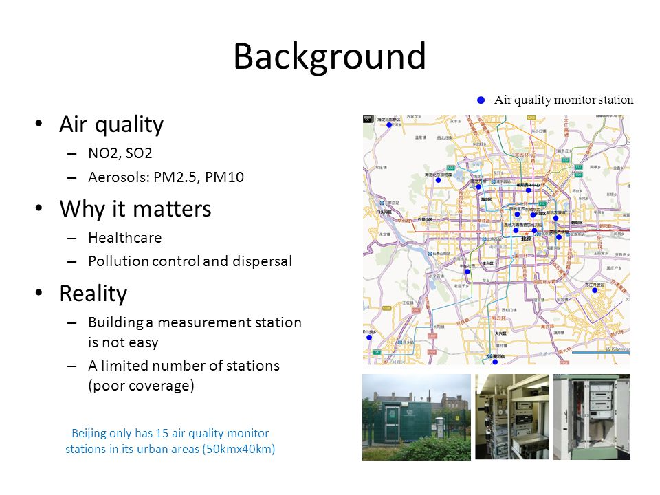 Background Air quality Why it matters Reality NO2, SO2