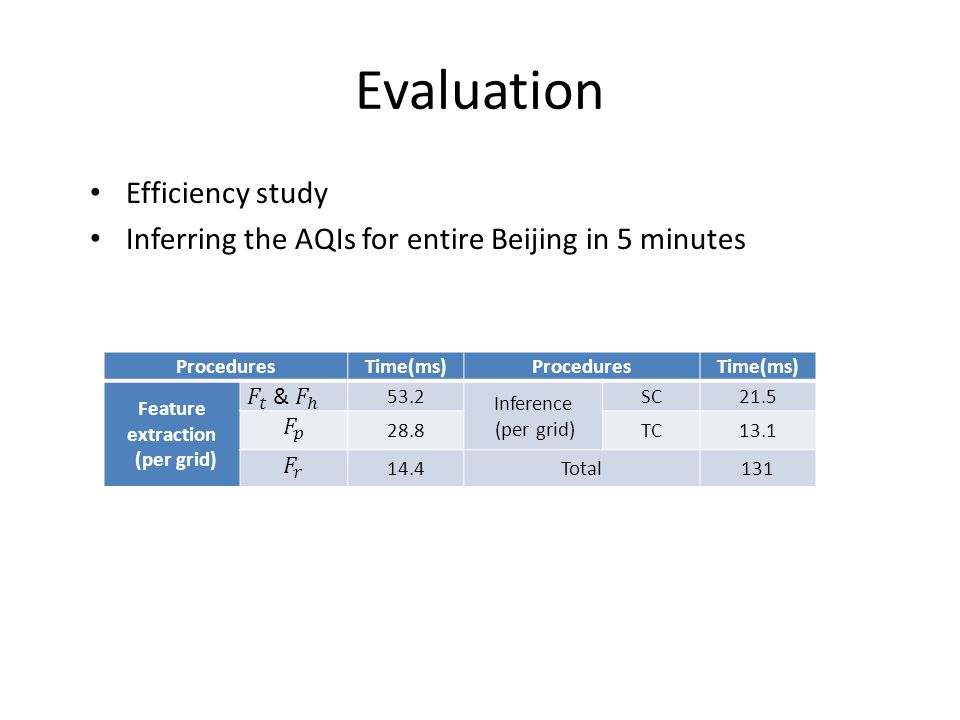 Evaluation Efficiency study