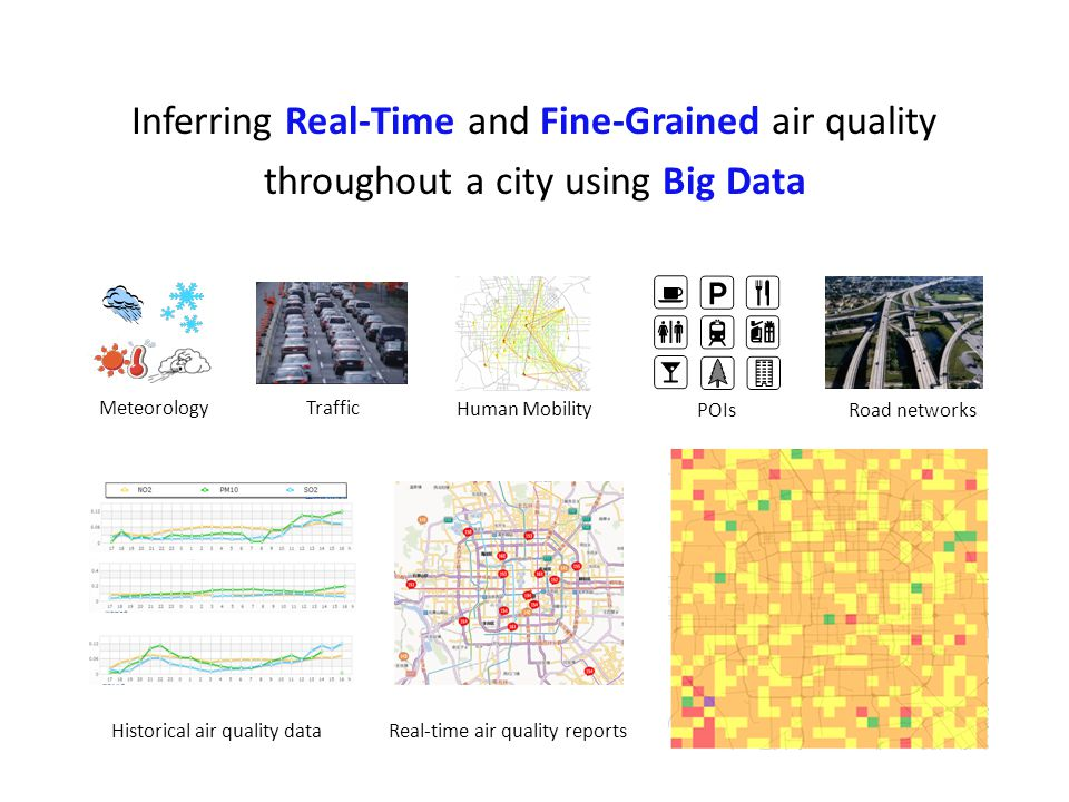 Inferring Real-Time and Fine-Grained air quality