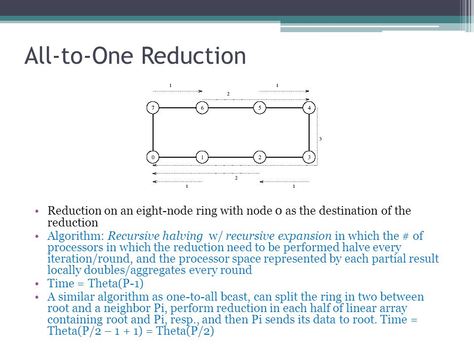 All-to-One Reduction Reduction on an eight-node ring with node 0 as the destination of the reduction.