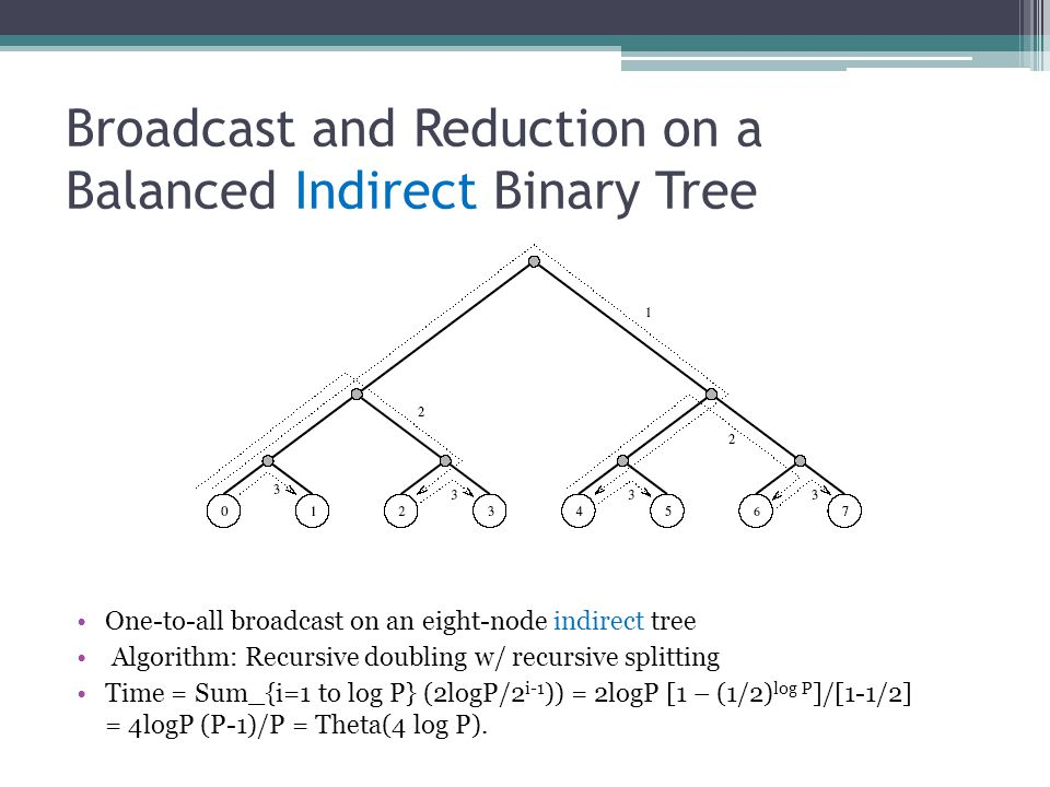 Broadcast and Reduction on a Balanced Indirect Binary Tree