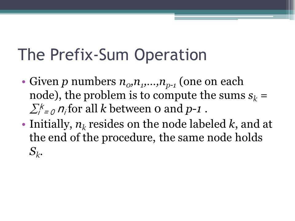 The Prefix-Sum Operation