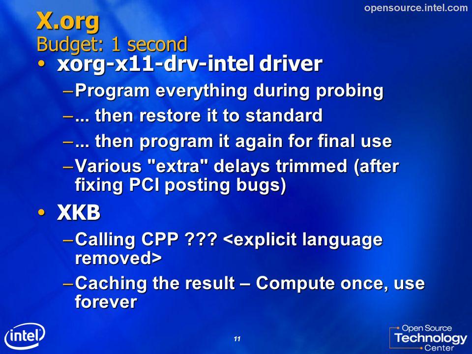 X.org Budget: 1 second xorg-x11-drv-intel driver XKB