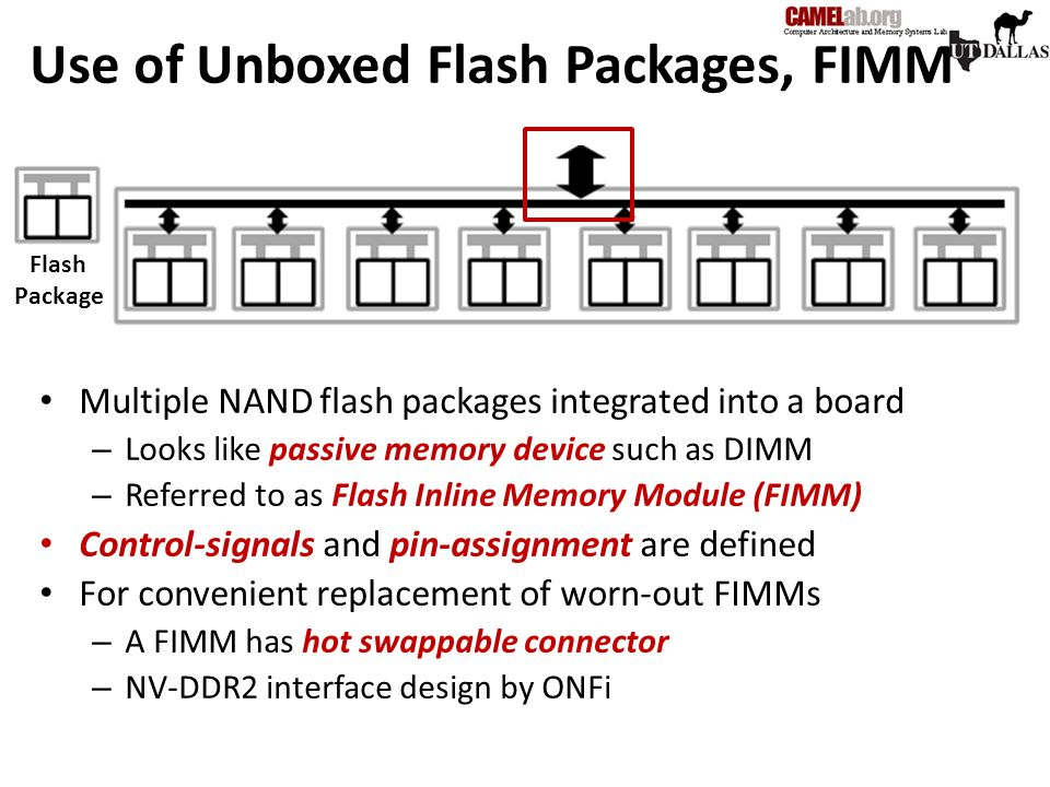 Use of Unboxed Flash Packages, FIMM