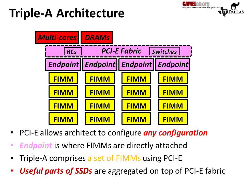 Triple-A Architecture