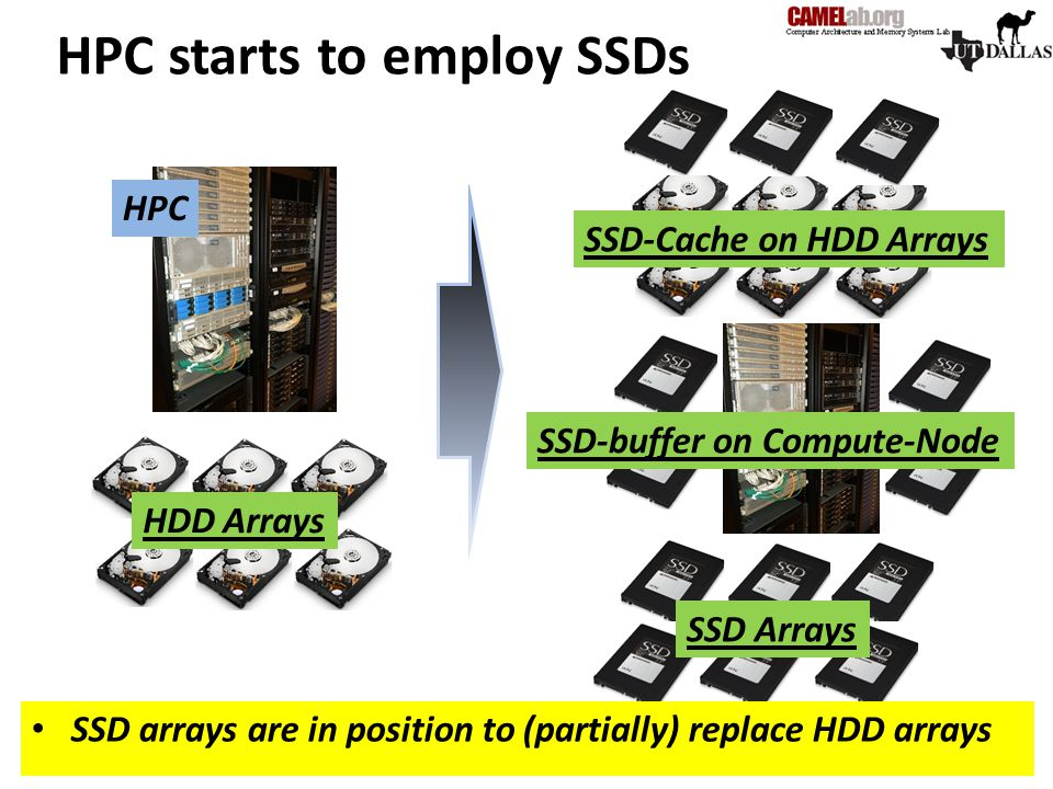 HPC starts to employ SSDs