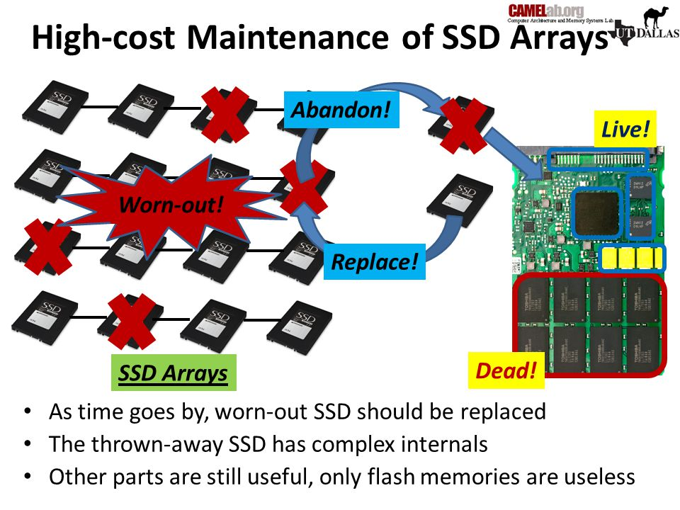 High-cost Maintenance of SSD Arrays
