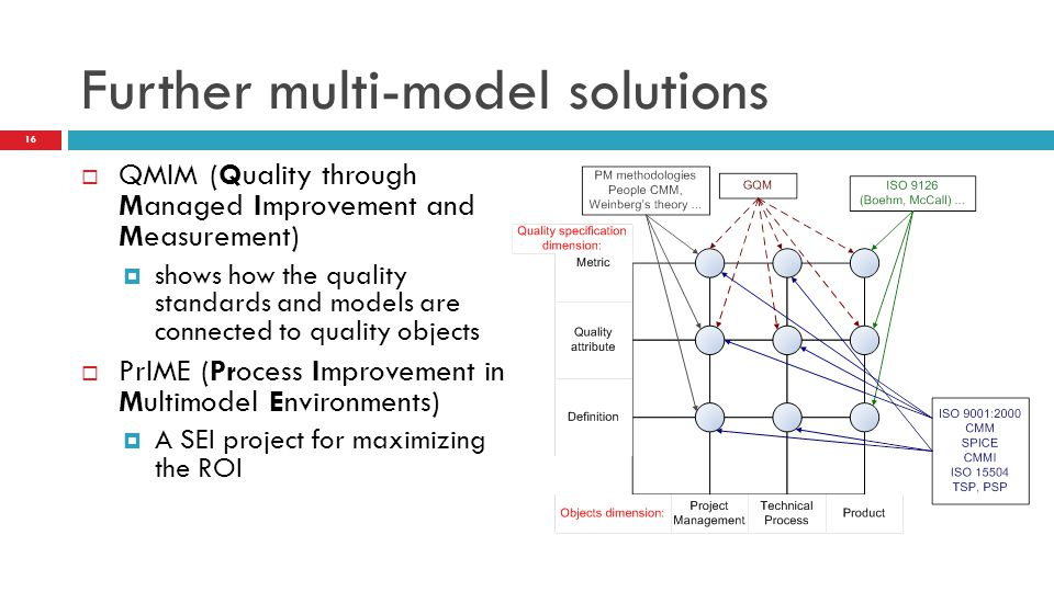 Further multi-model solutions