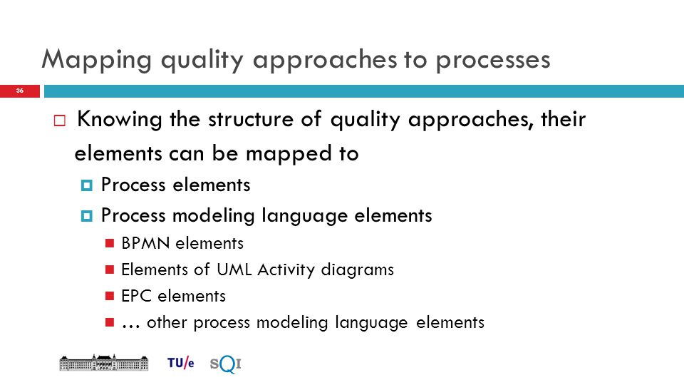 Mapping quality approaches to processes