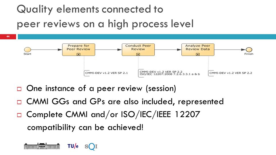 Quality elements connected to peer reviews on a high process level