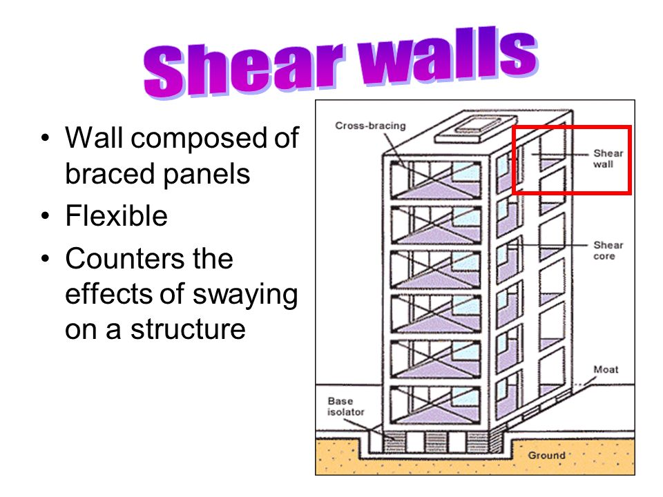 Shear walls Wall composed of braced panels Flexible