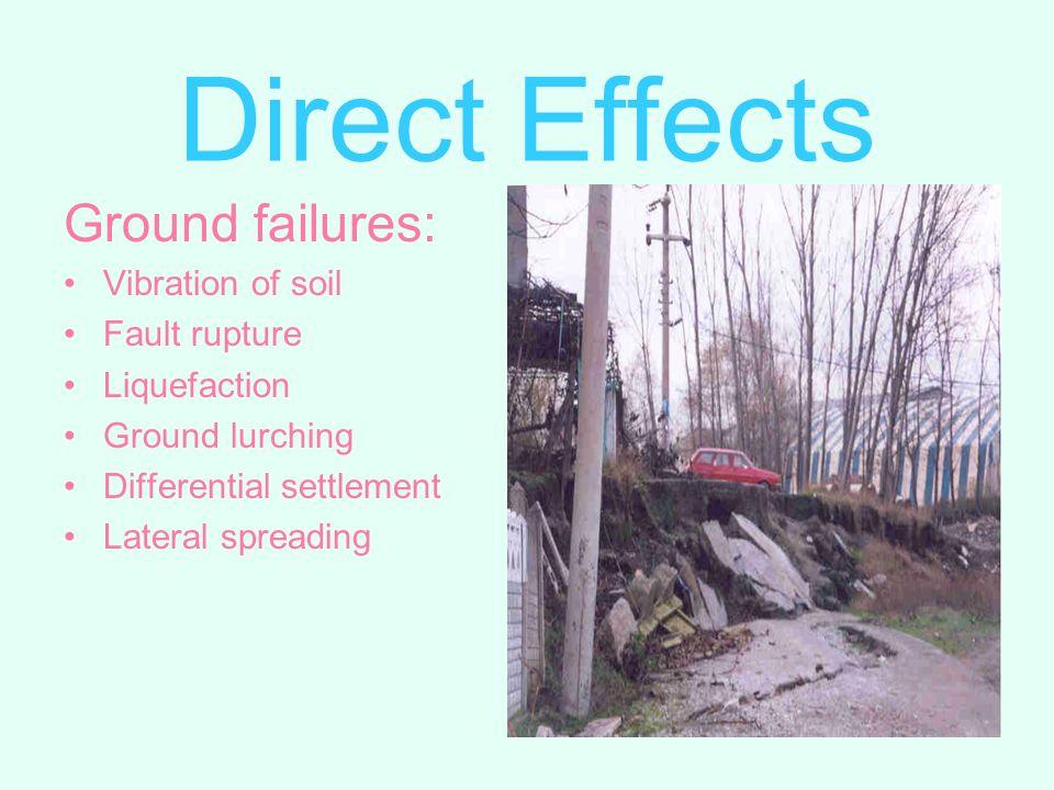 Ground failures: Vibration of soil Fault rupture Liquefaction