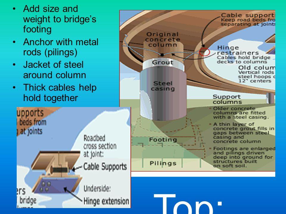 Top: Bridge Components