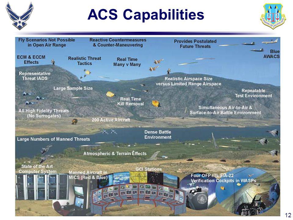 ACS Capabilities