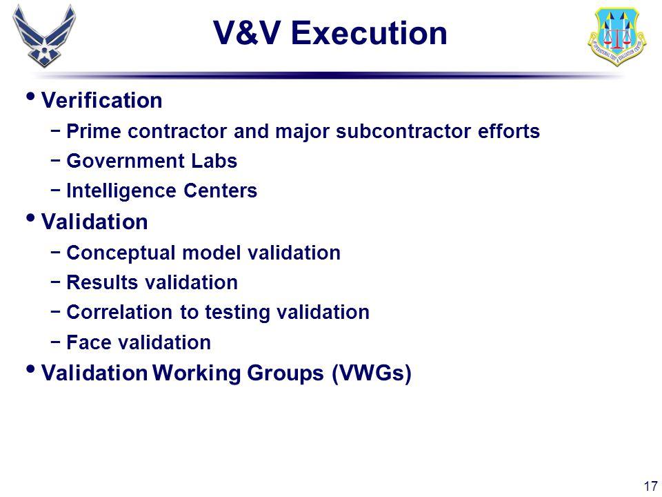 V&V Execution Verification Validation Validation Working Groups (VWGs)