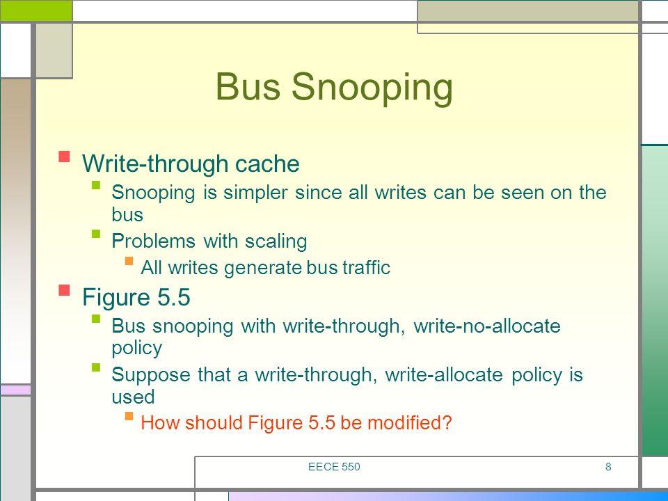Bus Snooping Write-through cache Figure 5.5