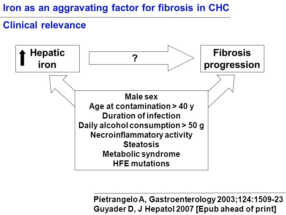 Hepatic iron Fibrosis progression