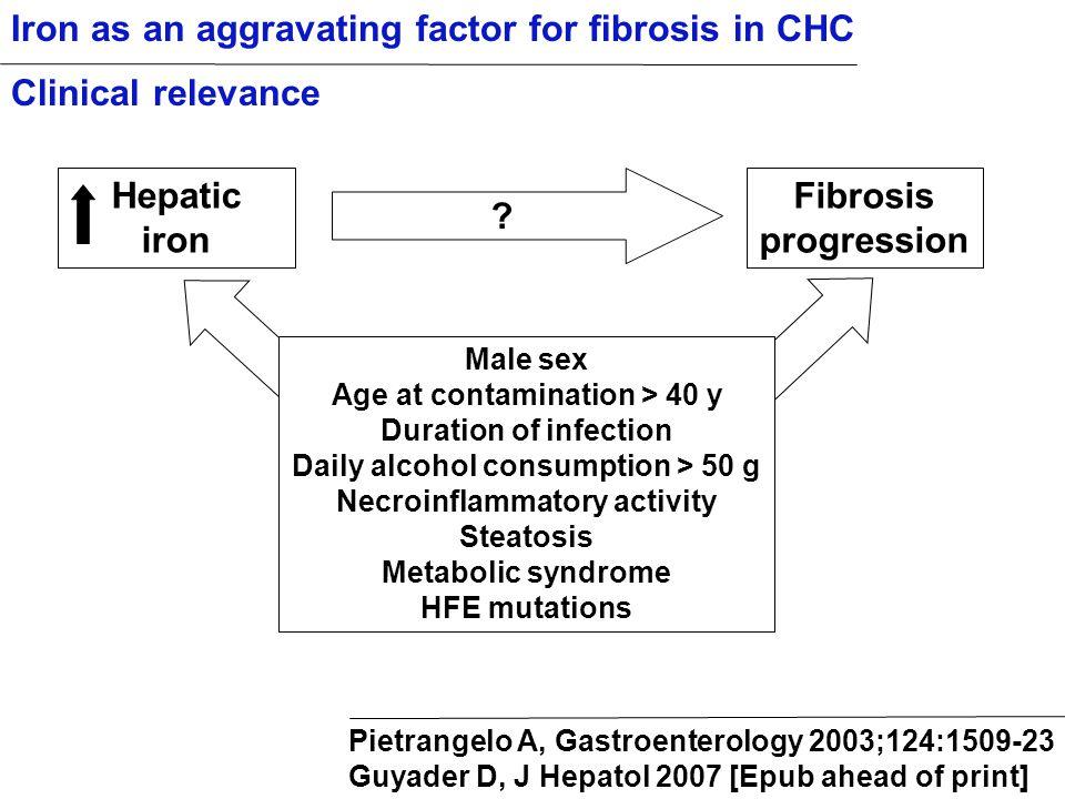 Hepatic iron Fibrosis progression