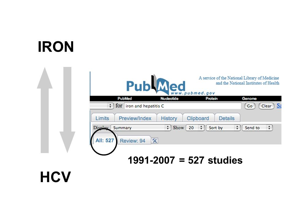 IRON 1991-2007 = 527 studies HCV