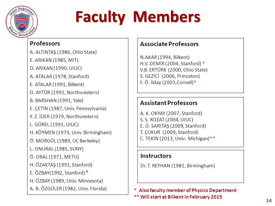 Faculty Members Associate Professors Professors Assistant Professors