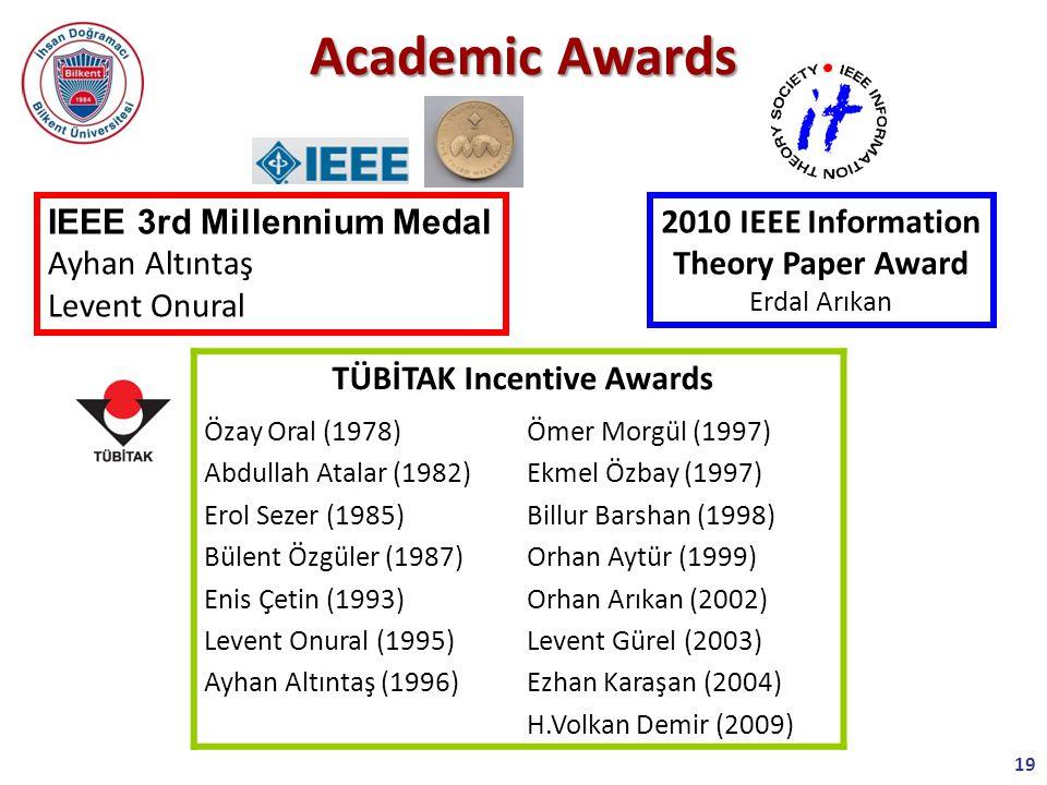 TÜBİTAK Incentive Awards